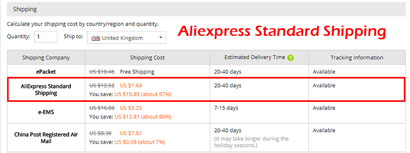dropshipping time
