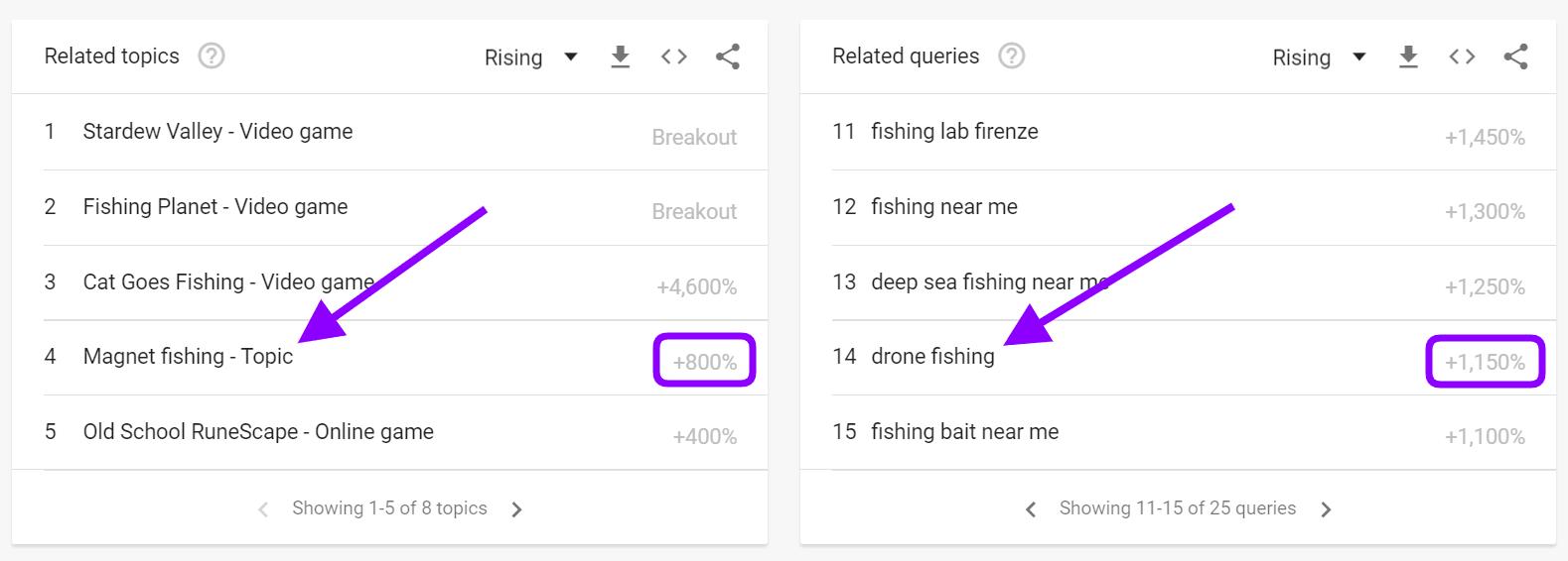 fishing niche markets
