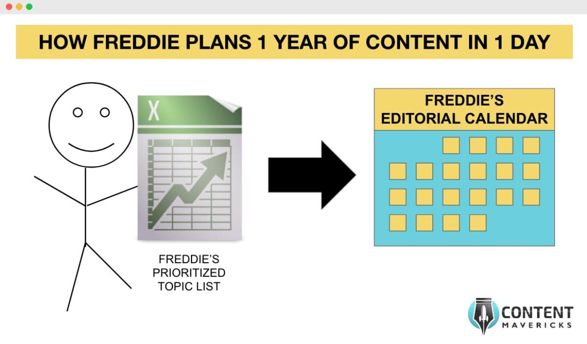 editorial calendar - content strategy