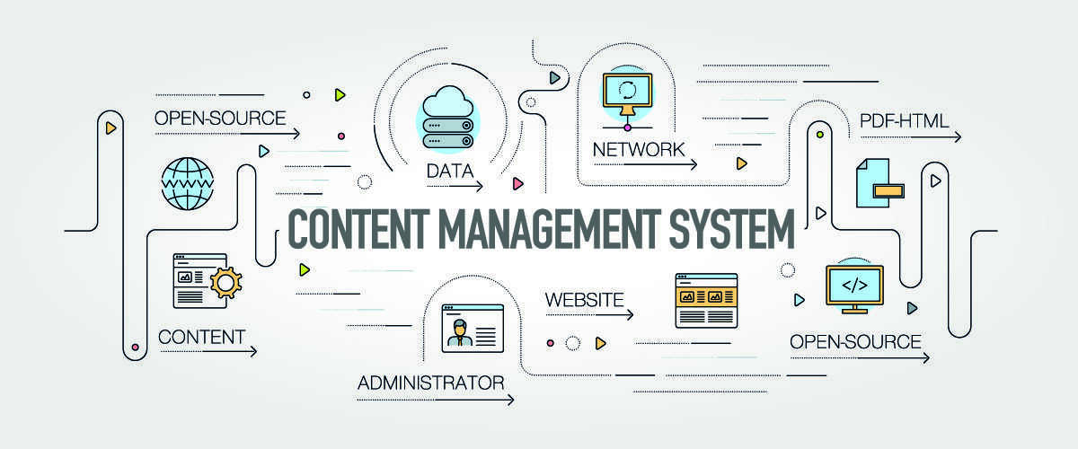 Manage web content using CMS