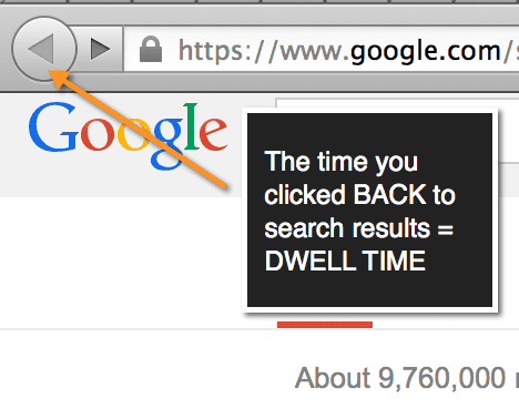 Internal links boost dwell time