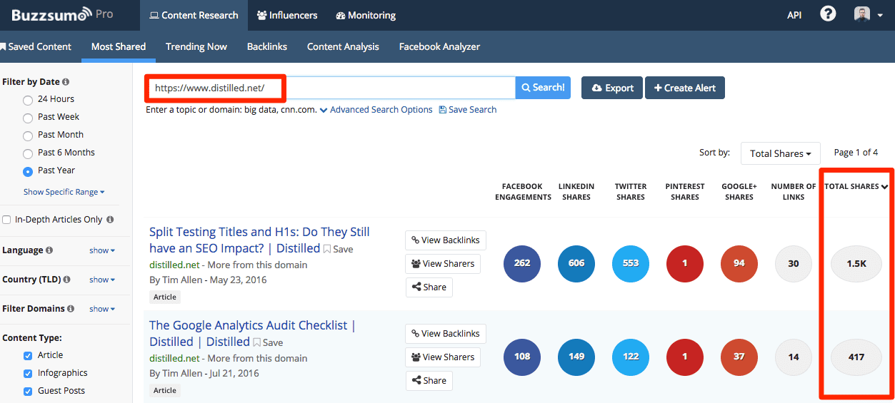 BuzzSumo for competitor content analysis