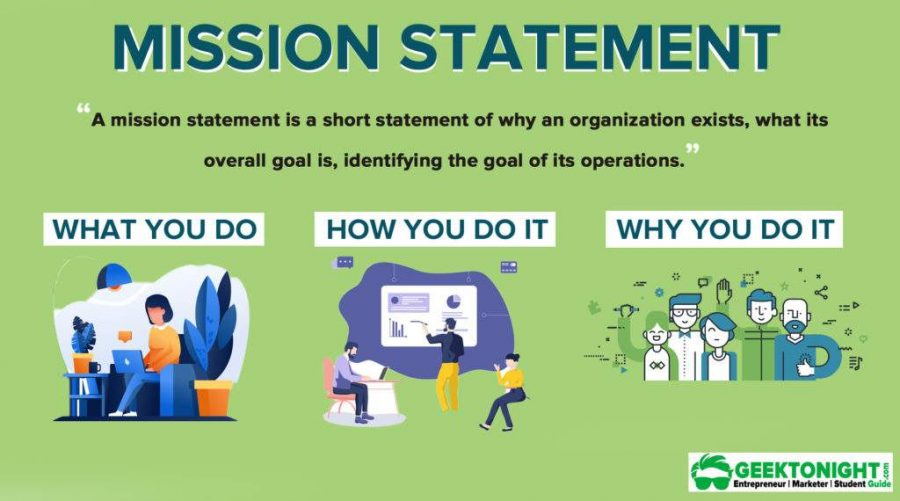 Definition of Mission Statement