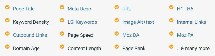 Competitor Analysis for blog post SEO