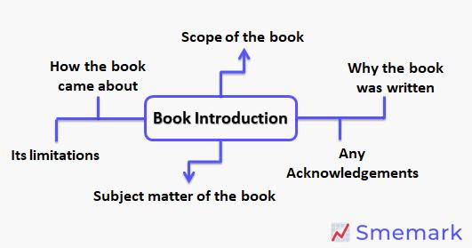 Book introduction writing - ebook writing